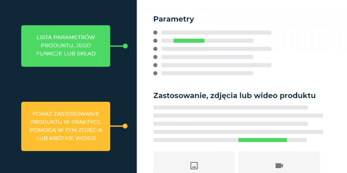 Strona produktowa - szablon pozycjonowania SEO